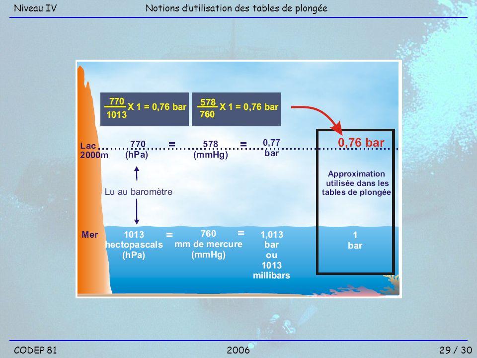 Niveau IV Notions d'utilisation des tables de plongée CODEP 81 2006 29 / 30