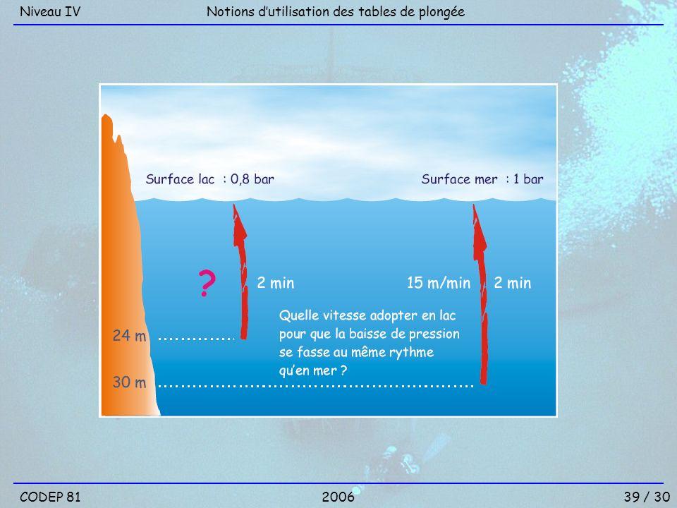 Niveau IV Notions d'utilisation des tables de plongée CODEP 81 2006 39 / 30