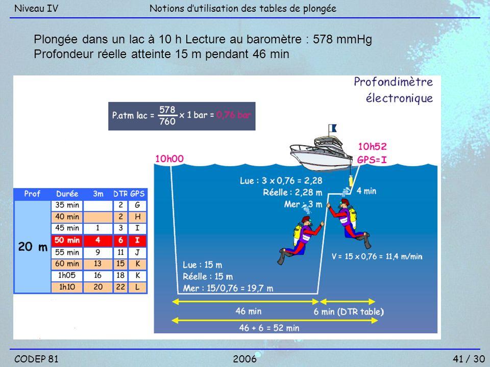 Plongée dans un lac à 10 h Lecture au baromètre : 578 mmHg