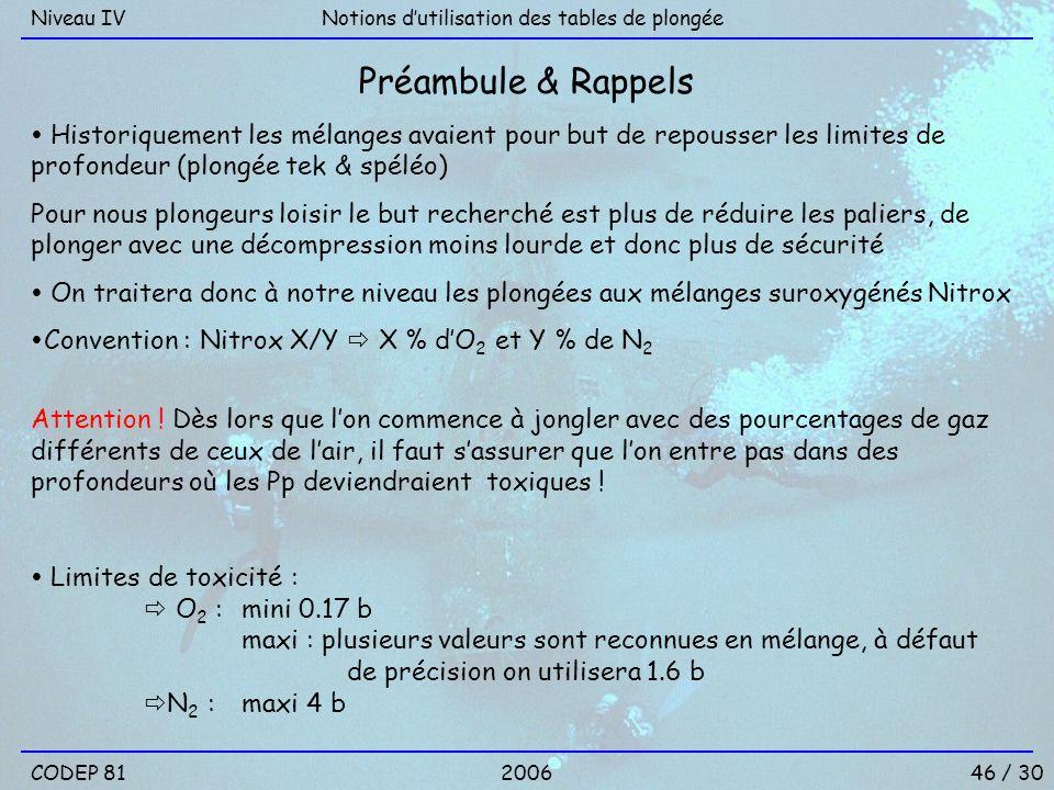 Niveau IV Notions d'utilisation des tables de plongée. Préambule & Rappels.