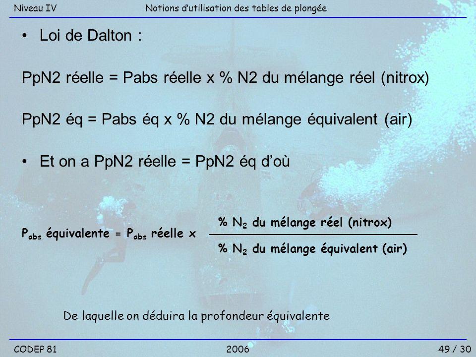 PpN2 réelle = Pabs réelle x % N2 du mélange réel (nitrox)