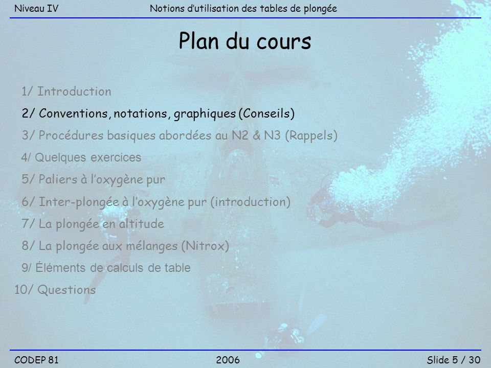 Plan du cours 1/ Introduction