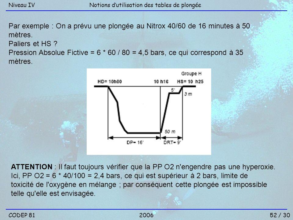 Niveau IVNotions d'utilisation des tables de plongée. Par exemple : On a prévu une plongée au Nitrox 40/60 de 16 minutes à 50 mètres.
