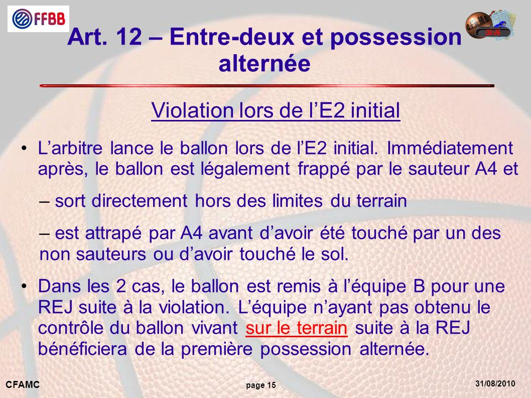 Art. 12 – Entre-deux et possession alternée