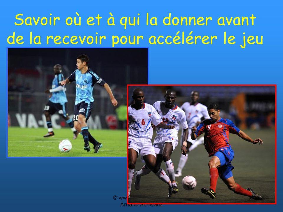 © www.footballcoach.fr Arnaud Schwartz
