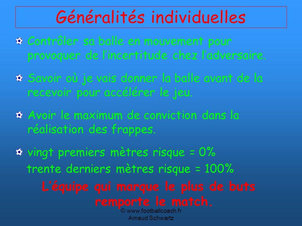 Généralités individuelles