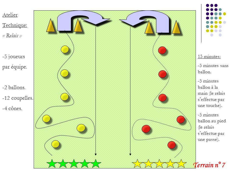 Terrain n°7 Atelier Technique: « Relais » 5 joueurs par équipe.