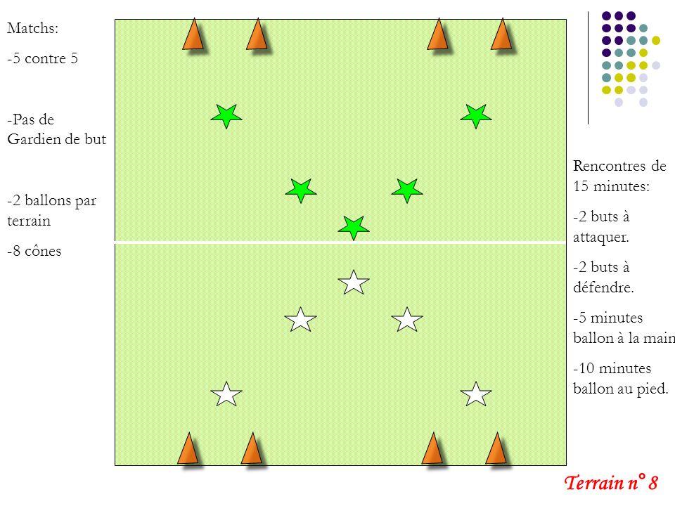 Terrain n°8 Matchs: -5 contre 5 -Pas de Gardien de but