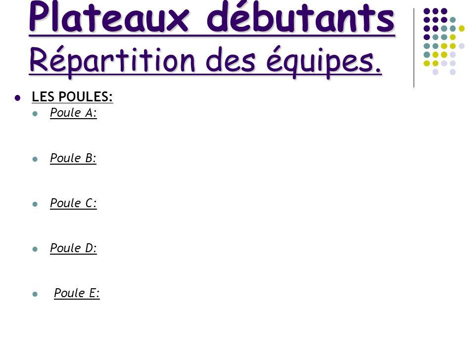Plateaux débutants Répartition des équipes.