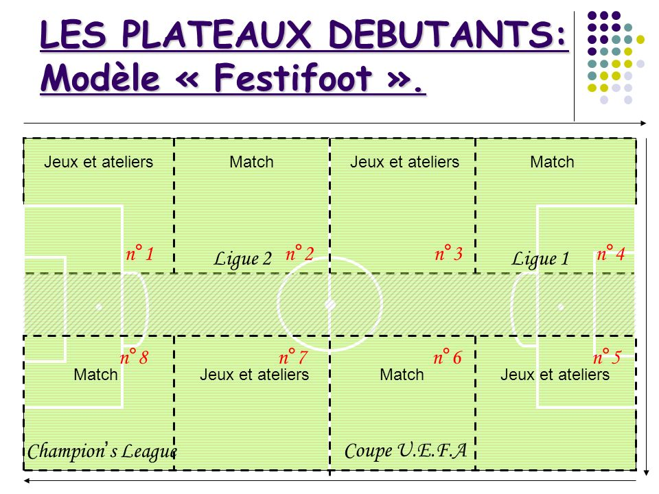 LES PLATEAUX DEBUTANTS: Modèle « Festifoot ».