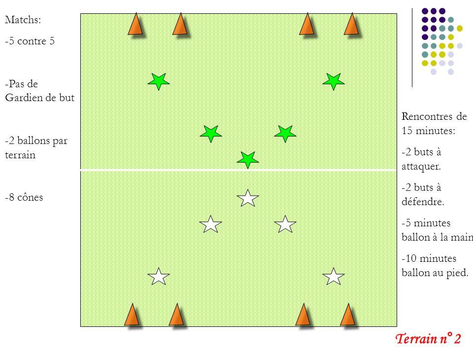 Terrain n°2 Matchs: -5 contre 5 -Pas de Gardien de but