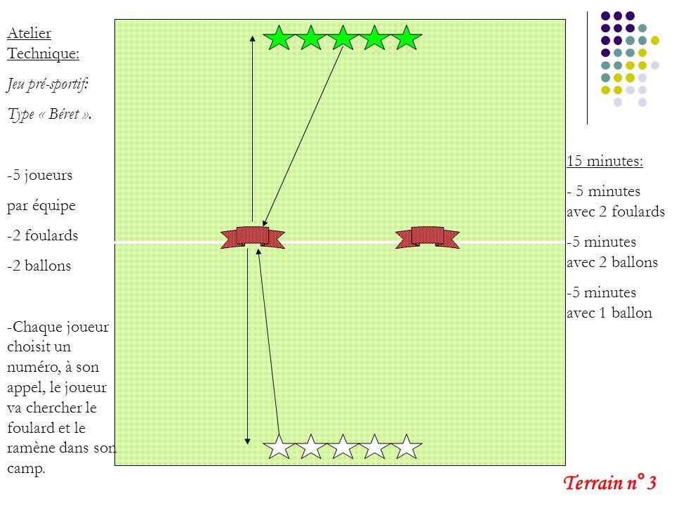 Terrain n°3 Atelier Technique: Jeu pré-sportif: Type « Béret ».