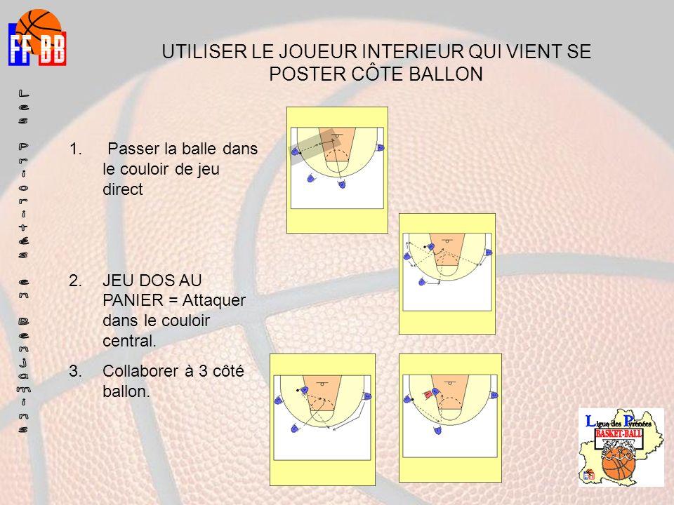 UTILISER LE JOUEUR INTERIEUR QUI VIENT SE POSTER CÔTE BALLON
