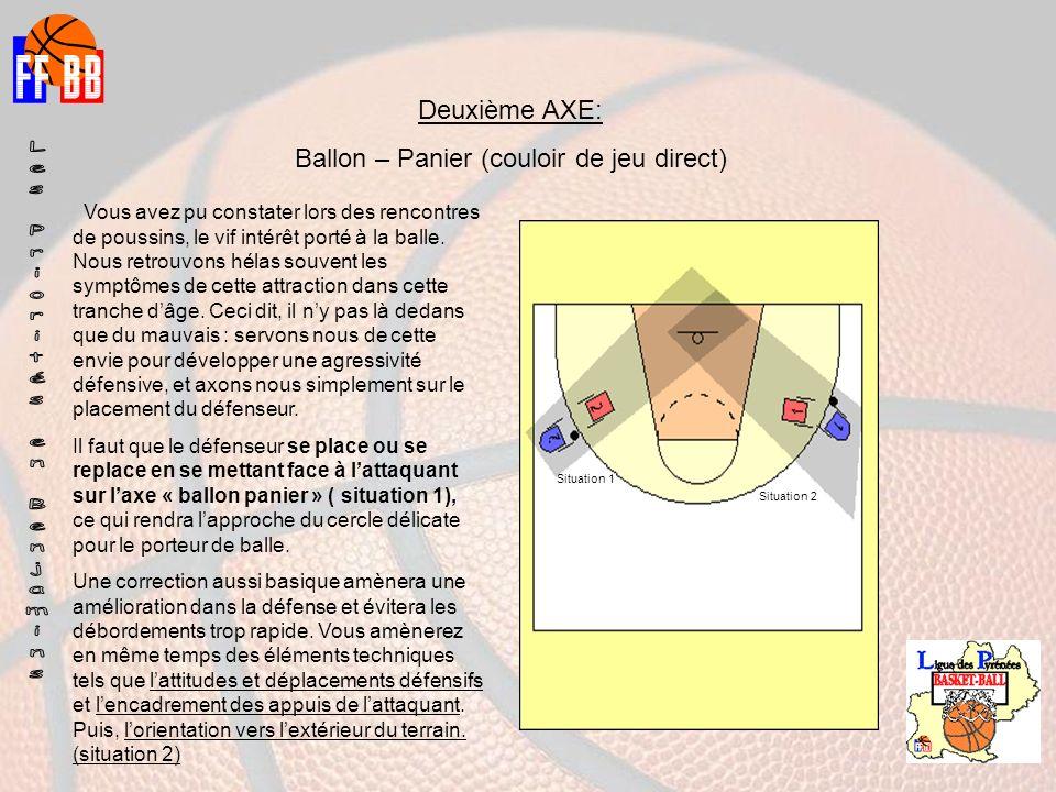Ballon – Panier (couloir de jeu direct)