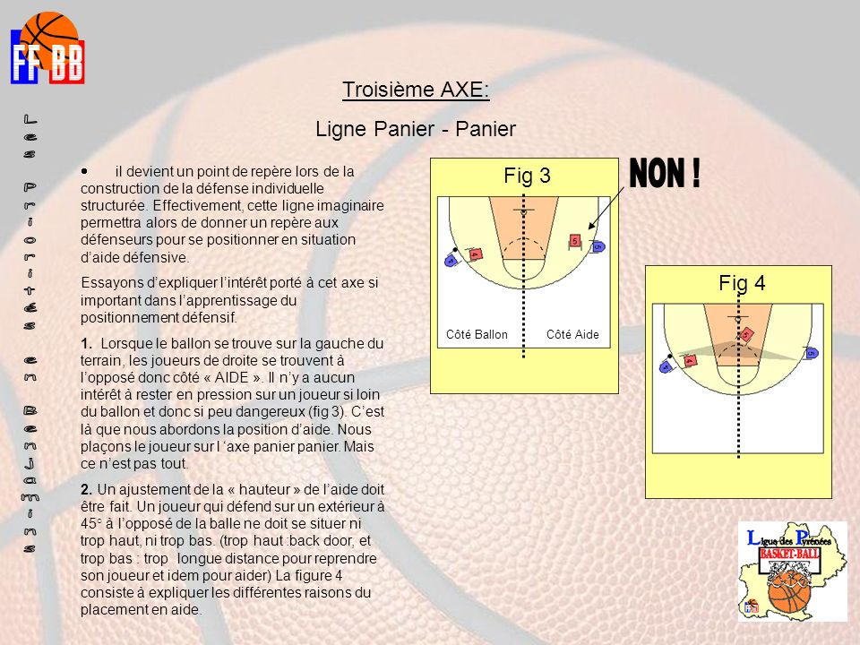 Troisième AXE: Ligne Panier - Panier Fig 3 NON ! Fig 4