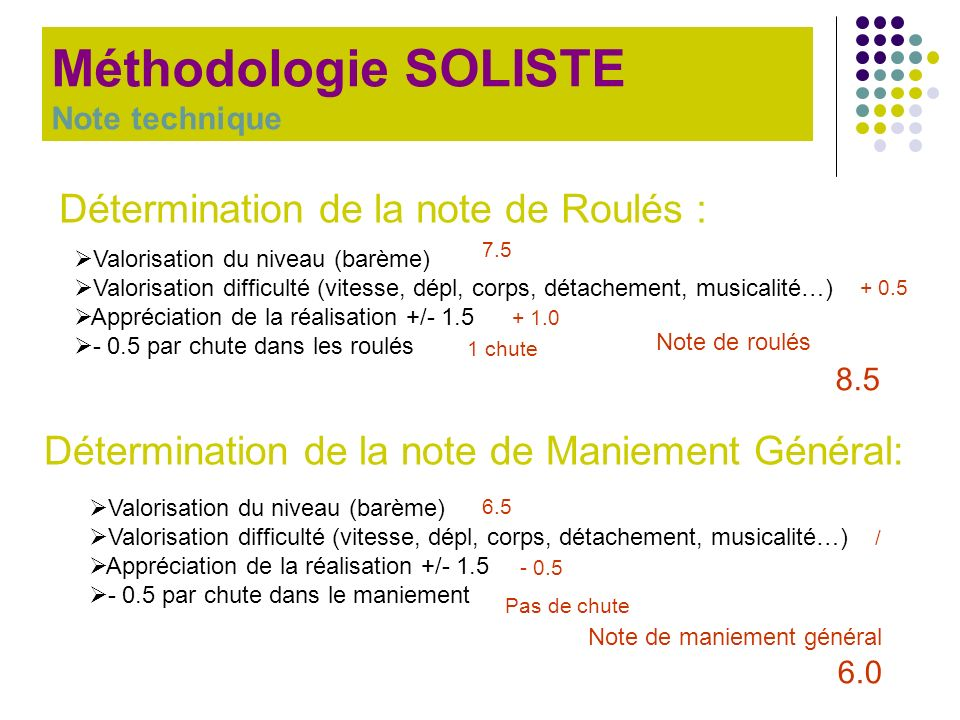 Méthodologie SOLISTE Note technique