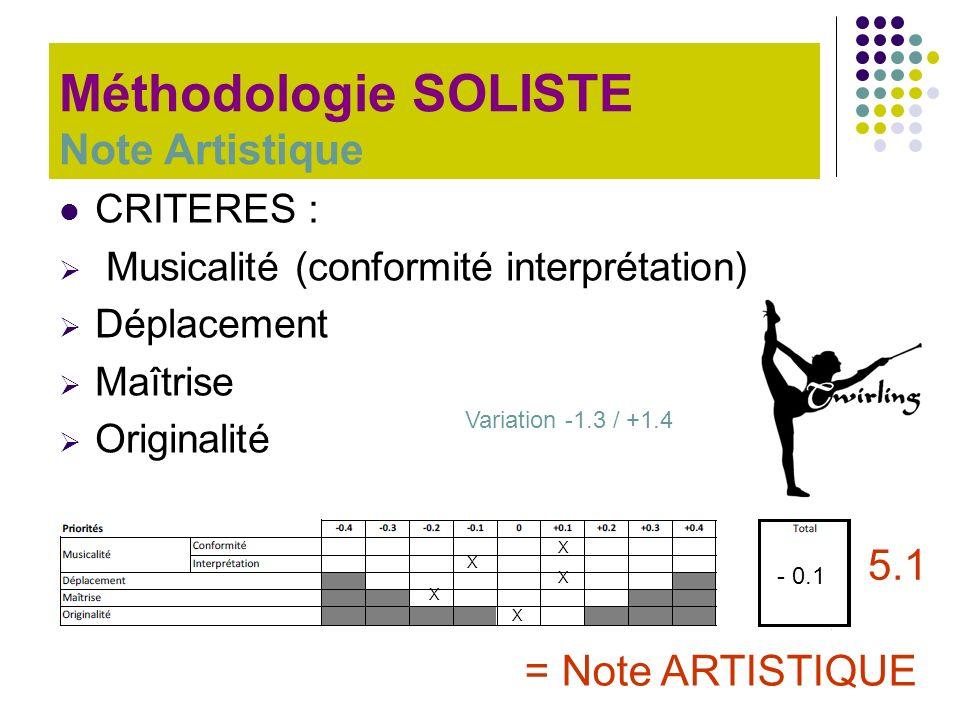 Méthodologie SOLISTE Note Artistique