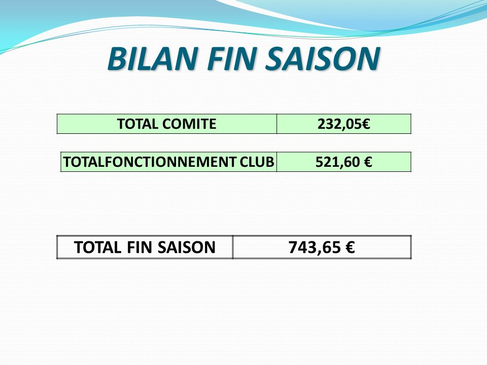 TOTALFONCTIONNEMENT CLUB