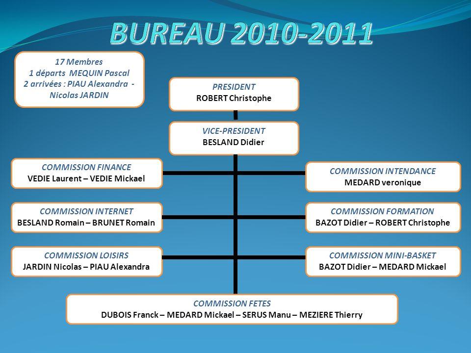 BUREAU 2010-2011 17 Membres 1 départs MEQUIN Pascal