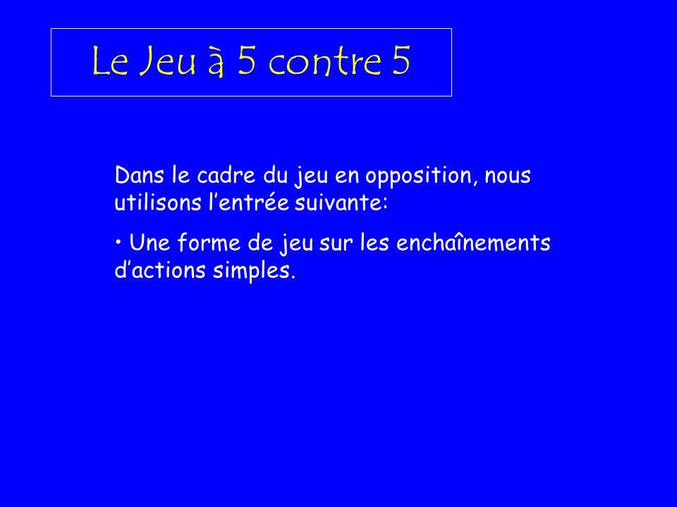 Le Jeu à 5 contre 5 Dans le cadre du jeu en opposition, nous utilisons l'entrée suivante: Une forme de jeu sur les enchaînements d'actions simples.