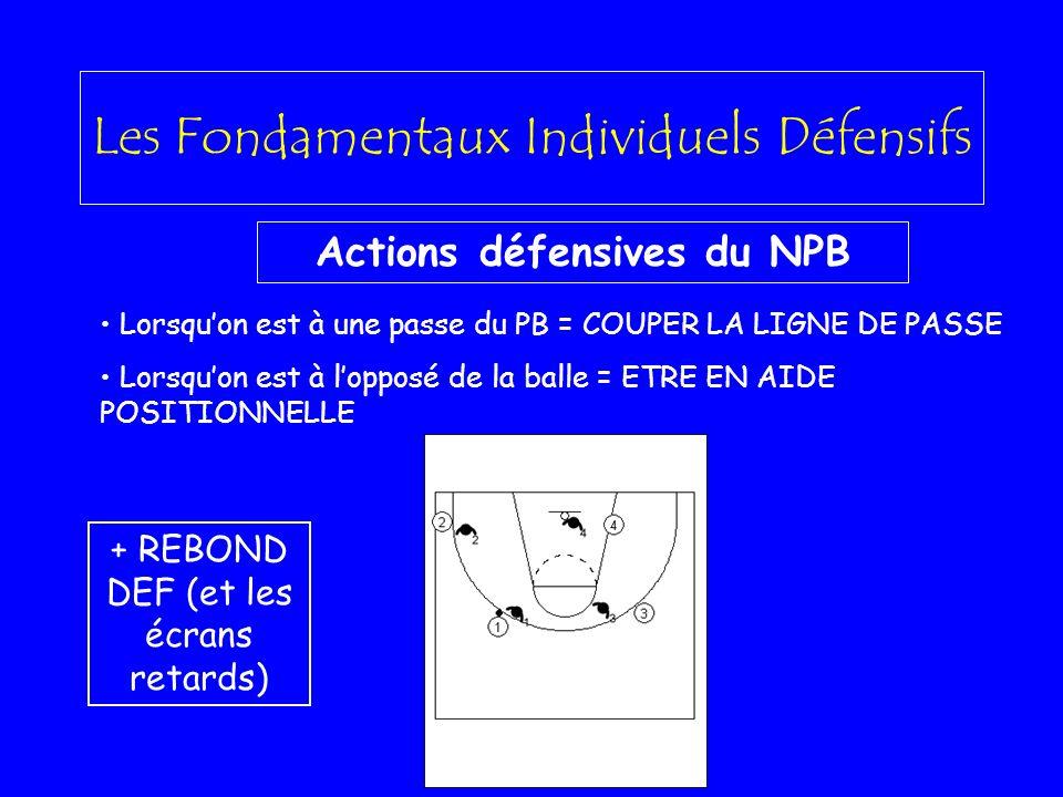 Les Fondamentaux Individuels Défensifs