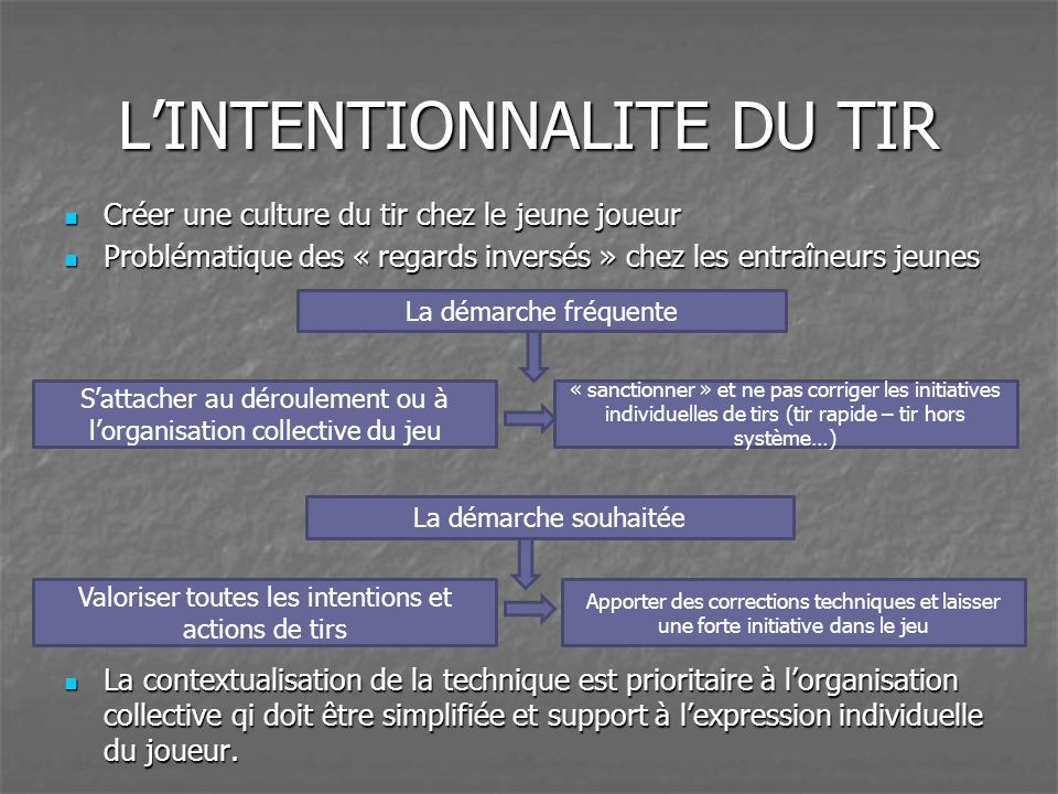 L'INTENTIONNALITE DU TIR