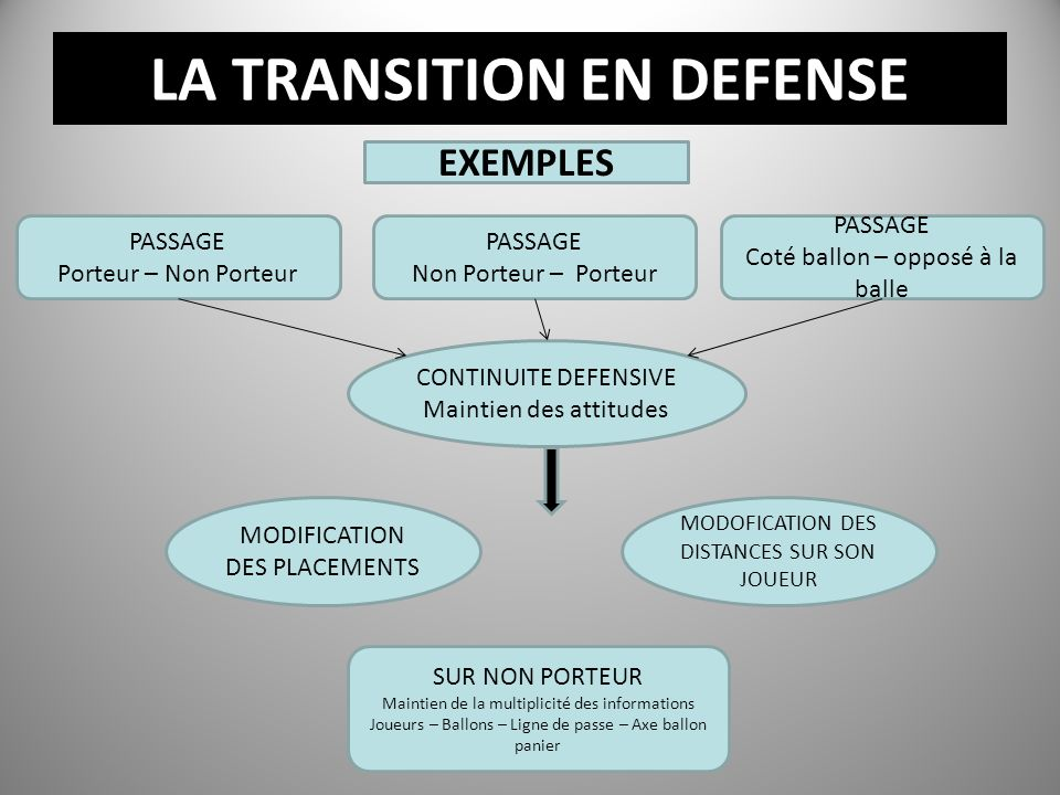 LA TRANSITION EN DEFENSE