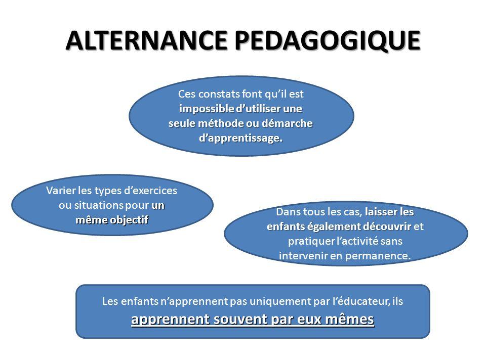 ALTERNANCE PEDAGOGIQUE