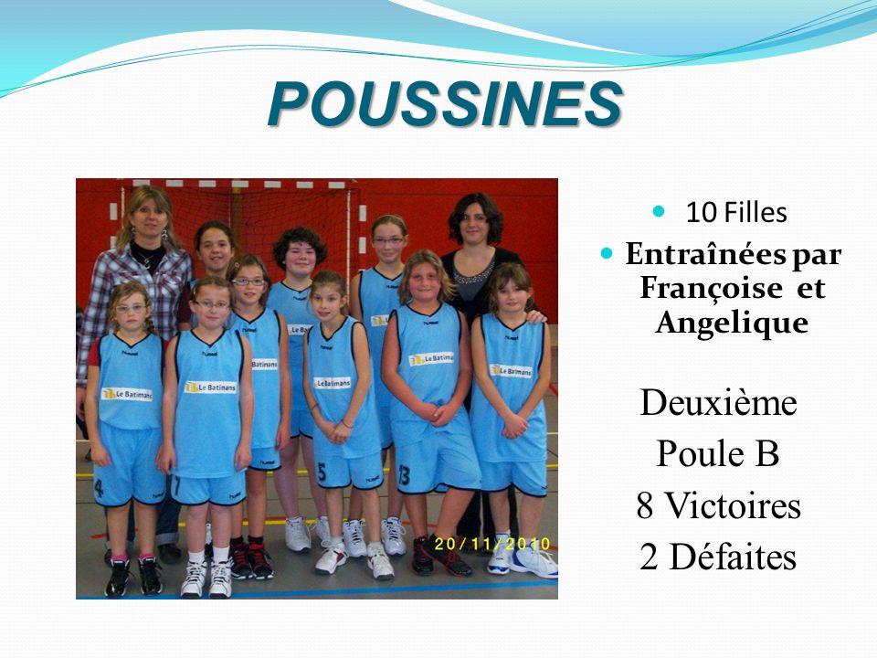 Entraînées par Françoise et Angelique