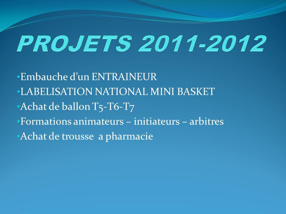 PROJETS 2011-2012 Embauche d'un ENTRAINEUR