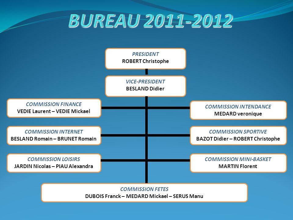 BUREAU 2011-2012 PRESIDENT ROBERT Christophe VICE-PRESIDENT