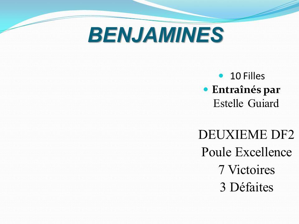 BENJAMINES DEUXIEME DF2 Poule Excellence 7 Victoires 3 Défaites