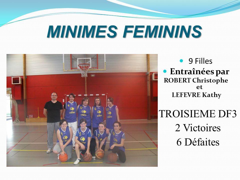 MINIMES FEMININS TROISIEME DF3 2 Victoires 6 Défaites 9 Filles