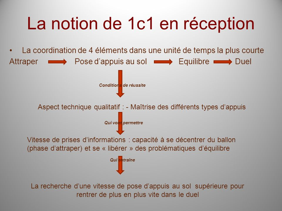 La notion de 1c1 en réception