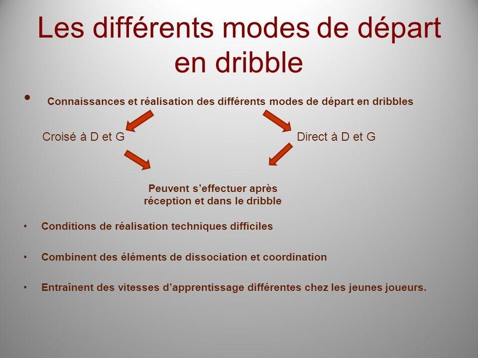 Les différents modes de départ en dribble