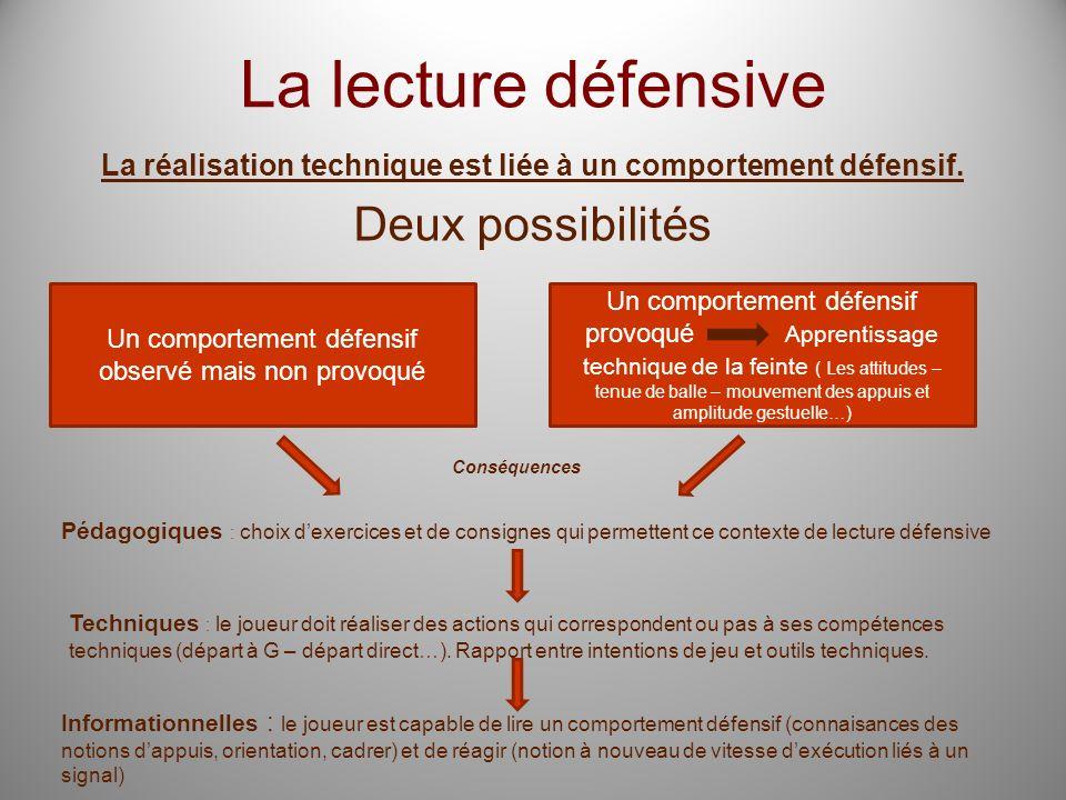 La réalisation technique est liée à un comportement défensif.