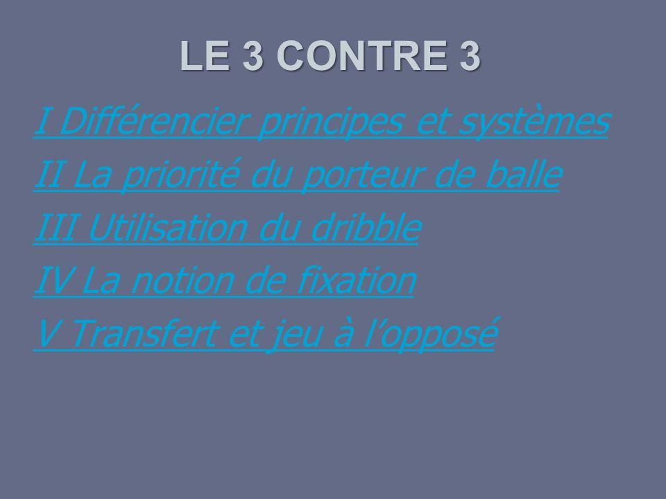 LE 3 CONTRE 3 I Différencier principes et systèmes