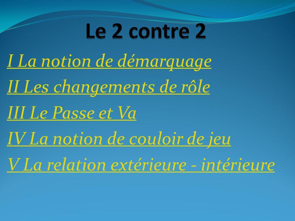 Le 2 contre 2 I La notion de démarquage II Les changements de rôle