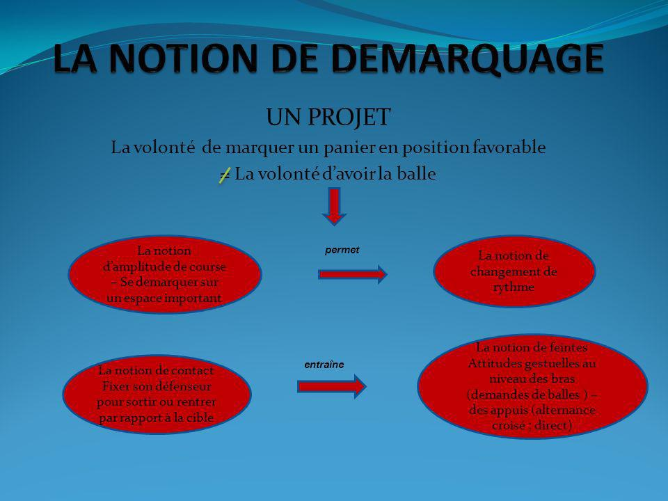 LA NOTION DE DEMARQUAGE