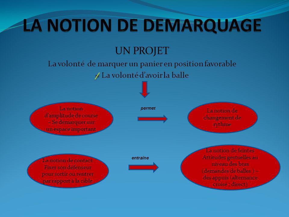 LA NOTION DE DEMARQUAGE