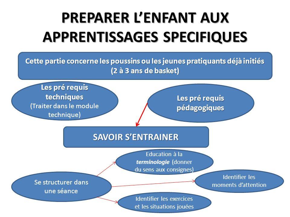 PREPARER L'ENFANT AUX APPRENTISSAGES SPECIFIQUES