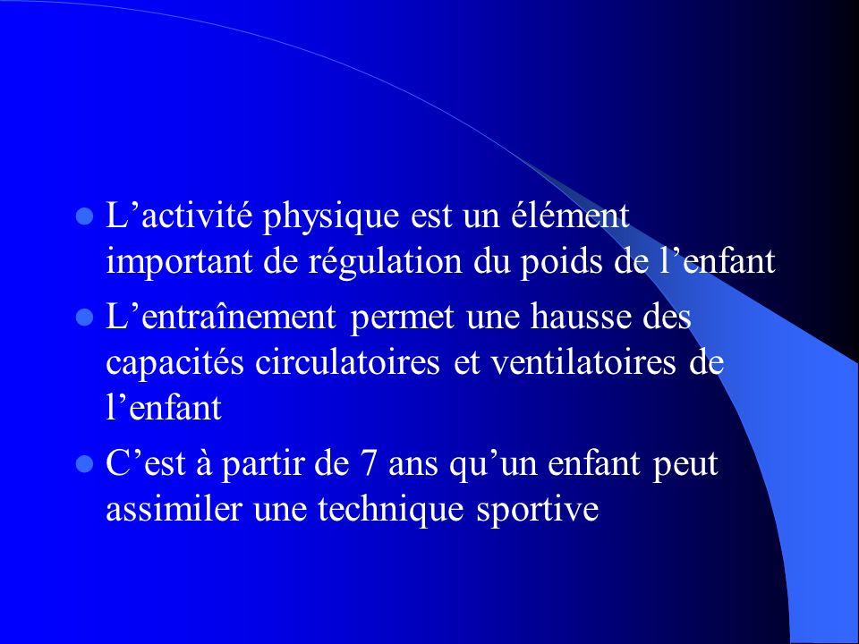 L'activité physique est un élément important de régulation du poids de l'enfant