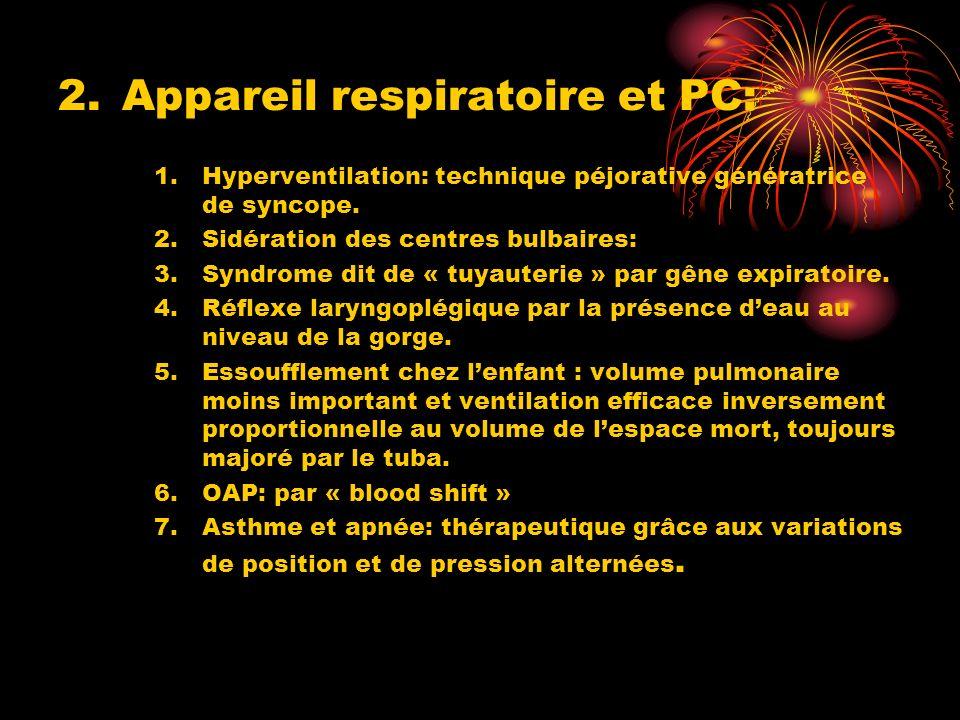 Appareil respiratoire et PC: