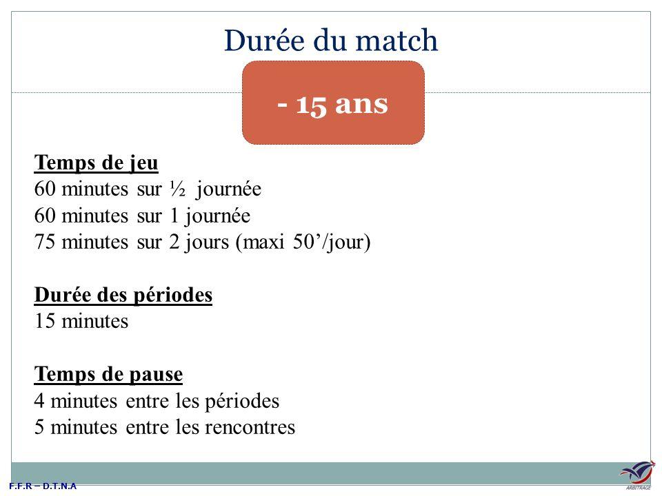 Durée du match - 15 ans Temps de jeu 60 minutes sur ½ journée