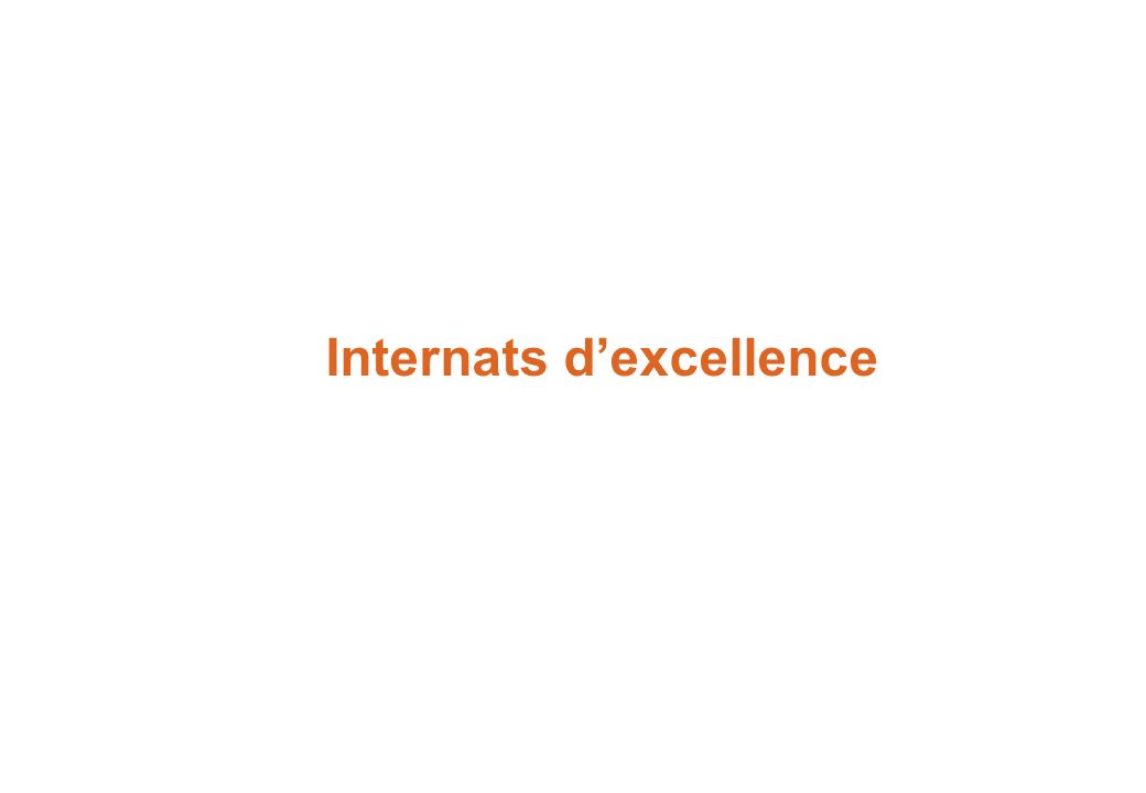 Internats d'excellence