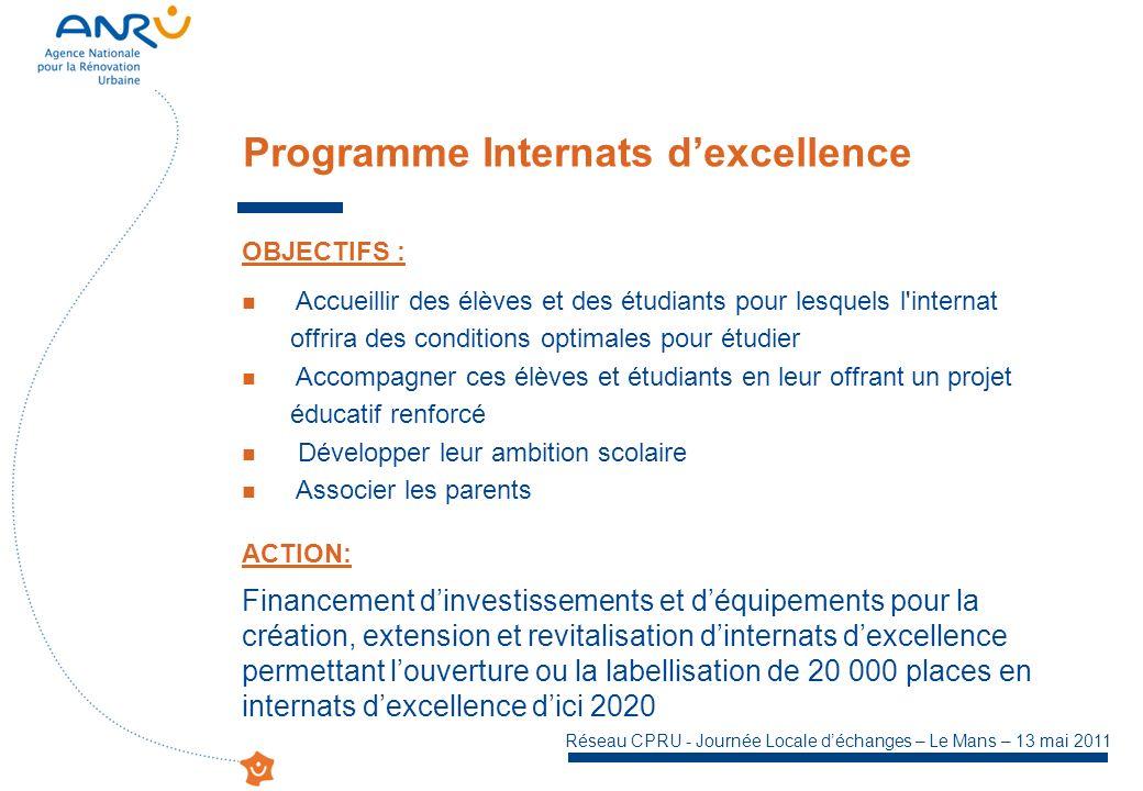 Programme Internats d'excellence
