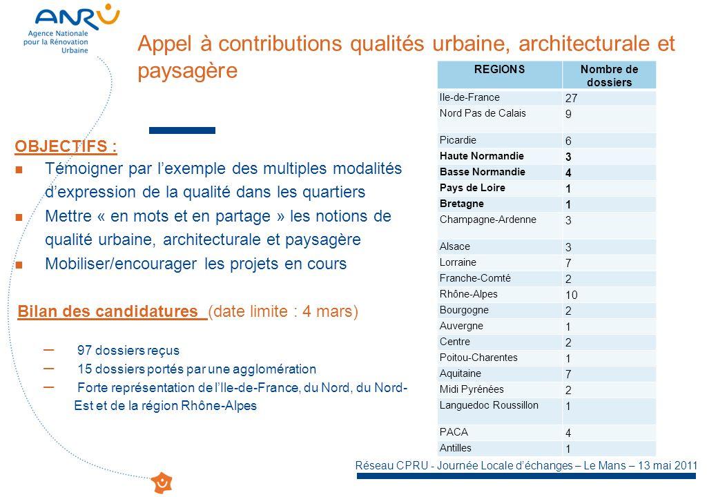 Appel à contributions qualités urbaine, architecturale et paysagère