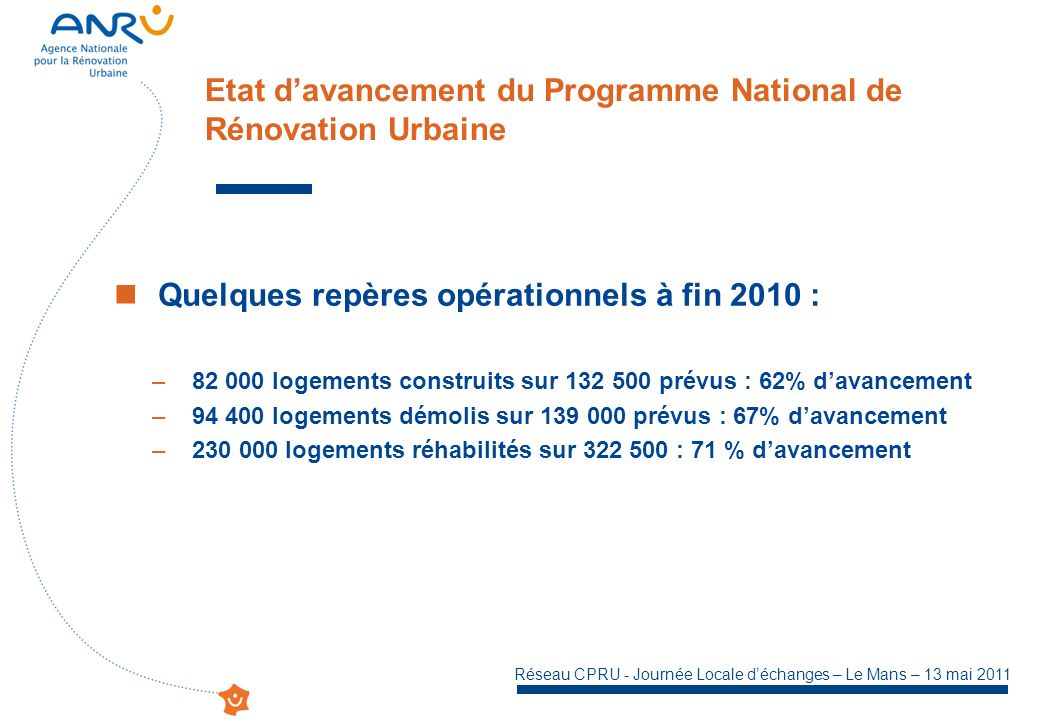 Etat d'avancement du Programme National de Rénovation Urbaine