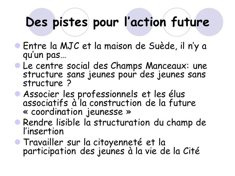 Des pistes pour l'action future