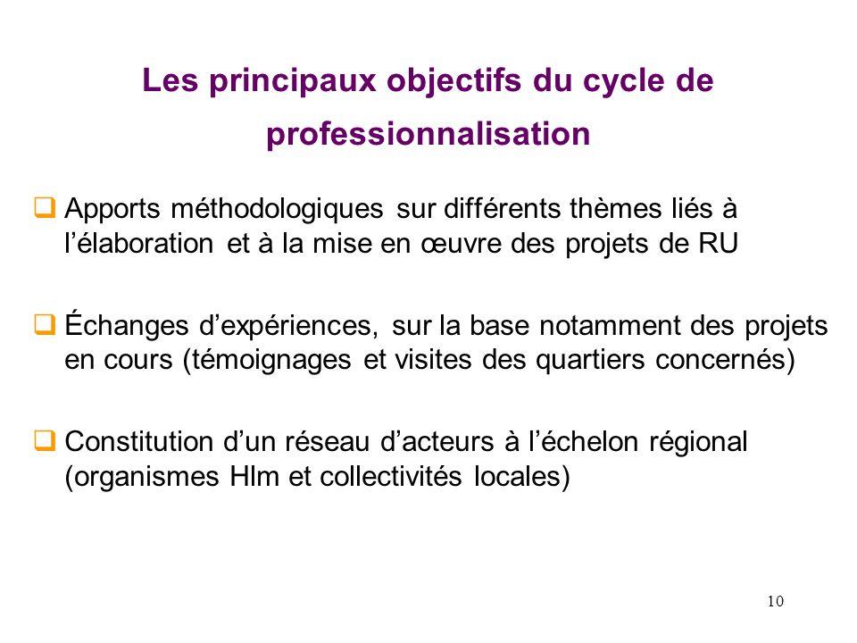 Les principaux objectifs du cycle de professionnalisation